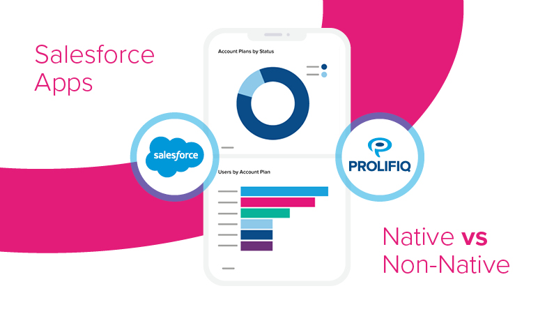 """What It Really Means to Be """"Native"""" on Salesforce (and Why It Matters)"""